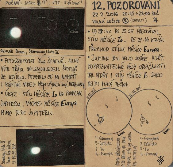 SketchNote Astronomy