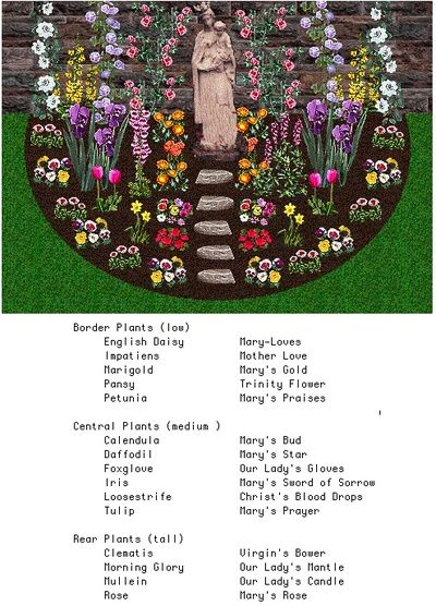 Gardens Traditional and English on Pinterest