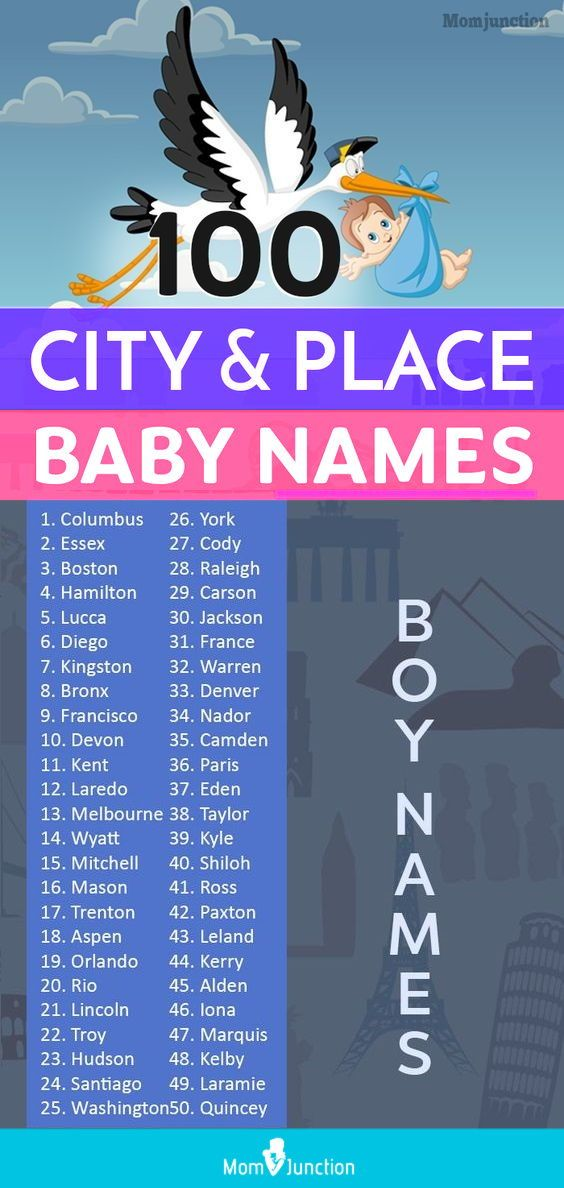 100 Beautiful Place And City Names For Girls And Boys City Names For Girls Baby Names City Names For Babies