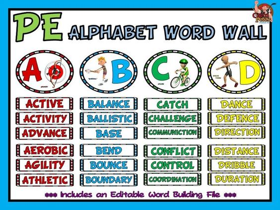 PE Alphabet Word Wall- Complete Display and Editable Word Building File. The PE Alphabet Word Wall Display is a valuable resource that was designed to give physical education teachers the ability to easily display commonly used PE and Health-related words in their teaching areas.