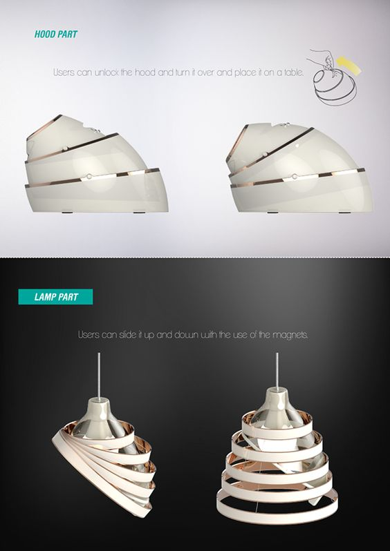 portable stove fan hood and light--tiny house maybe?