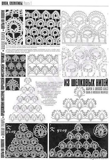 irish crochet motifs: