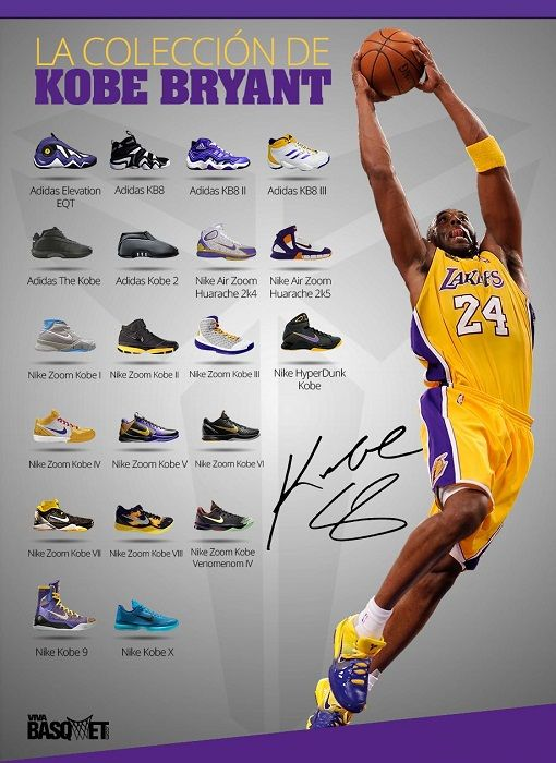 nike 2020 zapatos basquet