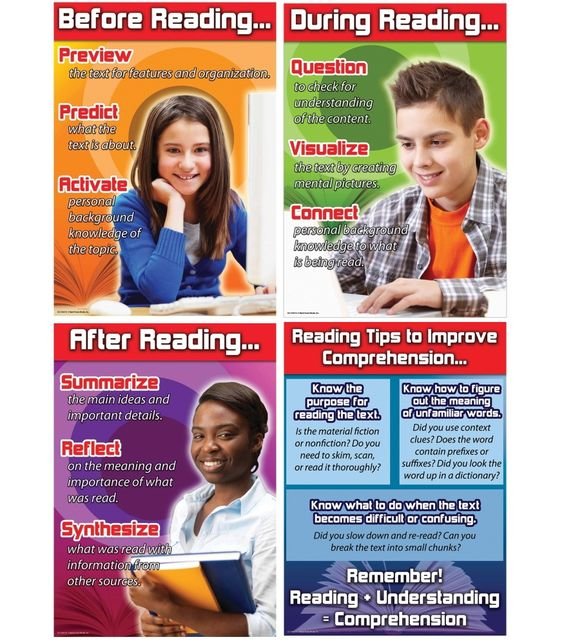 "Four charts (17"" x 24"" each) feature tips for helping students understand and remember what they read by utilizing nine reading comprehension strategies that can be used in all situations. Set also includes a teacher resource guide."