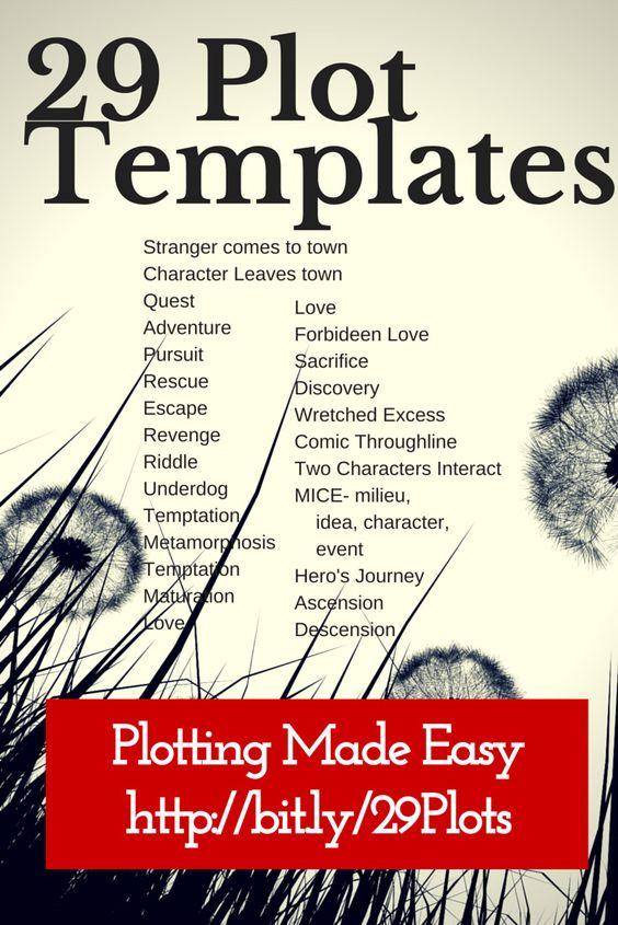29 Plot Templates make plotting easy.
