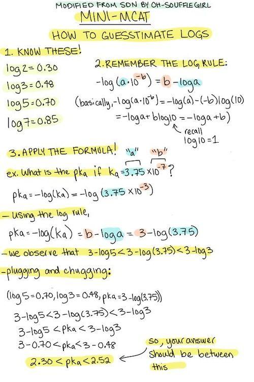 Maths Help Please (Exam Tomorrow)?