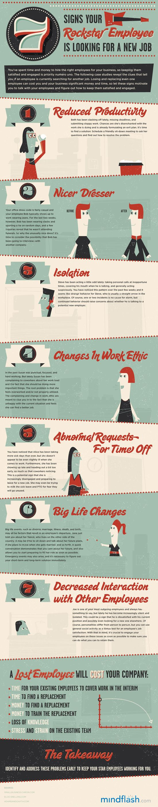 7 Signs Your Rockstar Employee Is Looking For A New Job [Infographic]