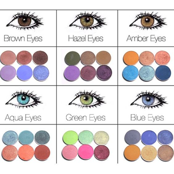 Just want to share this great tips with you guys ☺️ How to choose the best eye shadow for your eye color  #eyes #eyeshadow #tips