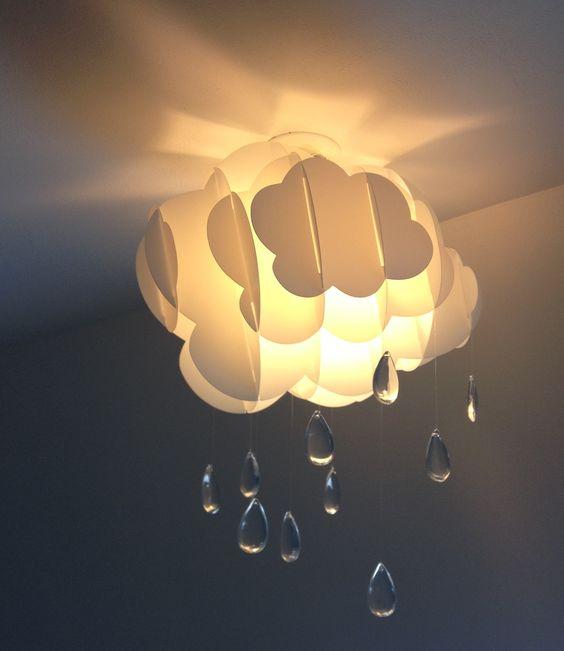 Exemple Chambre Fille Ikea : Luminaire Alinéapoétique!  Chambre bébé  Pinterest