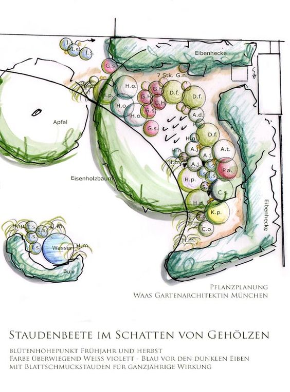 Pinterest the world s catalog of ideas for Schattiger garten gestalten