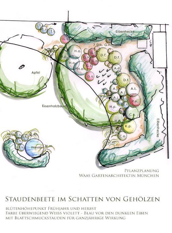 Pinterest the world s catalog of ideas for Schattiger garten gestalten