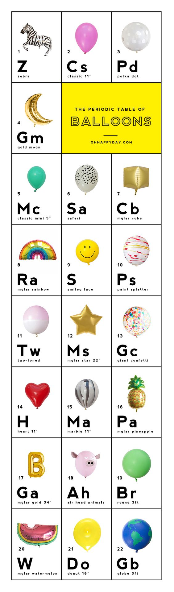 Where is antimony on the periodic table gallery periodic table best 25 neon periodic table ideas on pinterest periodic table best 25 neon periodic table ideas gamestrikefo Image collections