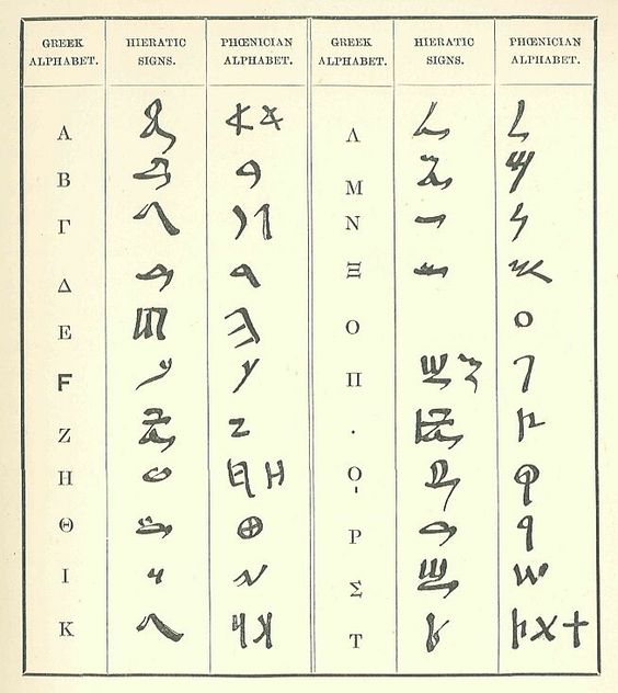 Hieratic and Demotic script
