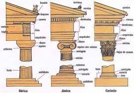 Resultado de imagen para ciudad de grecia antigua