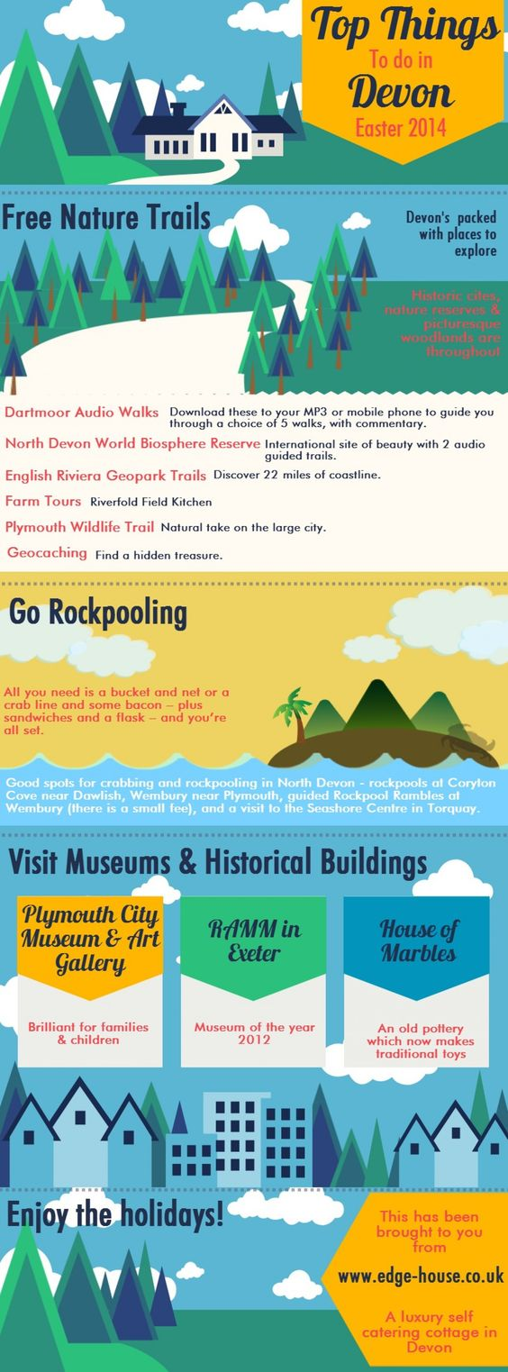 Top Things to do in Devon Easter 2014  #Infographic #DevonEaster #Travel