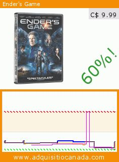 Ender's Game (DVD). Drop 60%! Current price C$ 9.99, the previous price was C$ 24.99. By Gavin Hood, Harrison Ford, Abigail Breslin, Ben Kingsley, Asa Butterfield, Hailee Steinfeld. http://www.adquisitiocanada.com/eone-films/enders-game