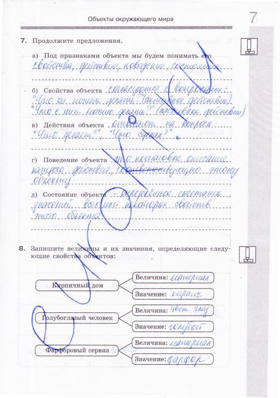 Срезовые контрольные работы по математикекласс paiskutex  Срезовые контрольные работы по математике11класс paiskutex