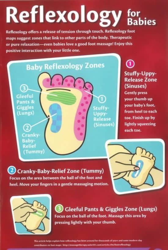 Baby Foot Massage Points Infographic Video Instructions Baby