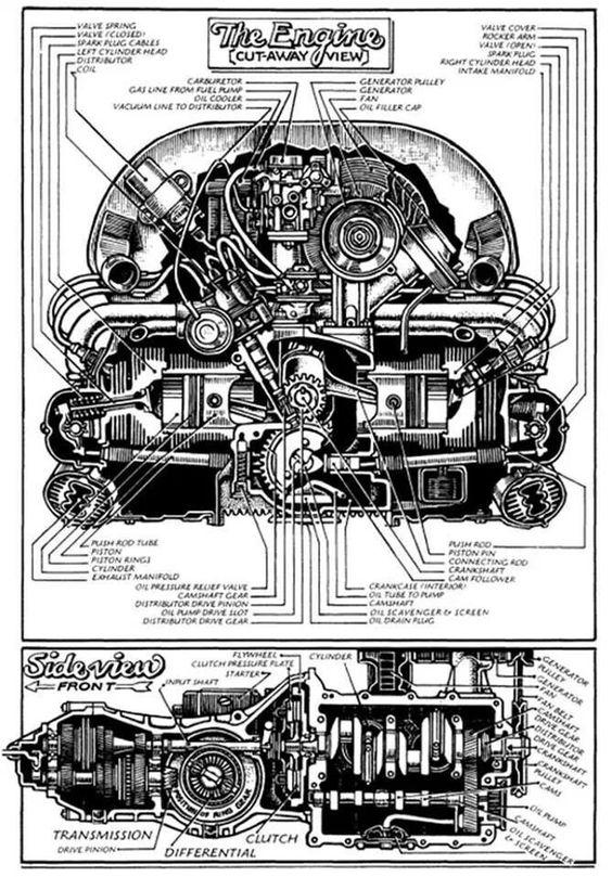 Visão interna do motor do Volkswagen Fusca.