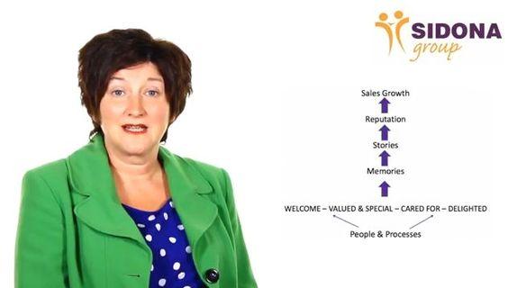 """Stop Talking, Start Doing! - Lehrvideo """"Guest Experience"""" - Teil 1 - Lehrvideo bei HOTELIER TV: www.hoteliertv.net/lehrfilme"""