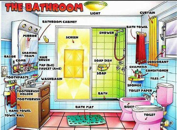 Vocabulario cuarto de baño