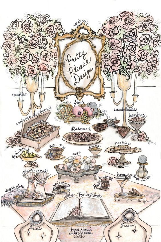 About the Sofreh Aghd - A guideline to some of the traditional pretties that make up the sofreh aghd {Persian wedding ceremony spread} #persianwedding #sofrehaghd #sofreh #prettypleasedesign
