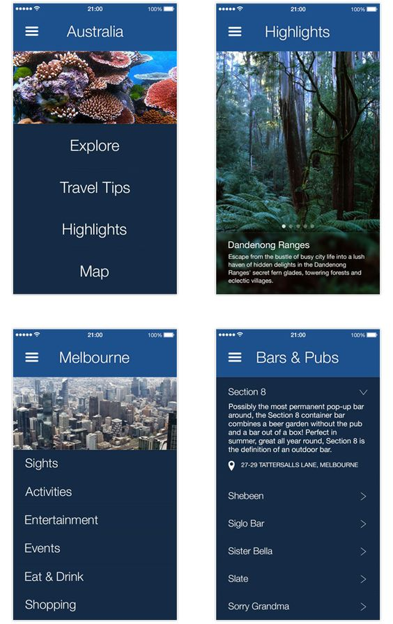 Lonely Planet - Travel Guide on Behance
