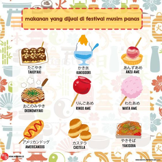 Makanan yang biasanya dijual pada musim panas. #akinosora #lembagabelajarbahasajepang #kosakata #animasi #makanankhas