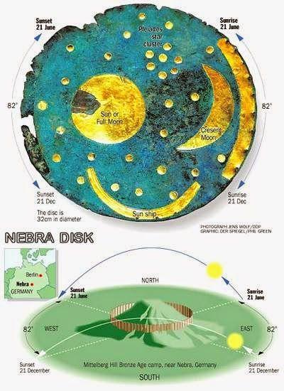 Artefato Alienígena Encontrado? Nebra Sky Disc
