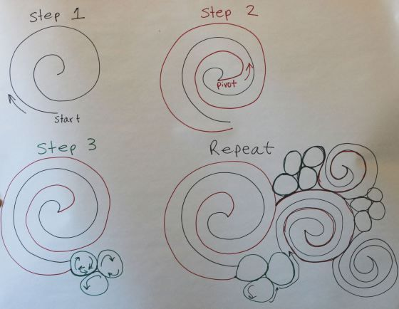 Diagrams free motion spiral and pebbles