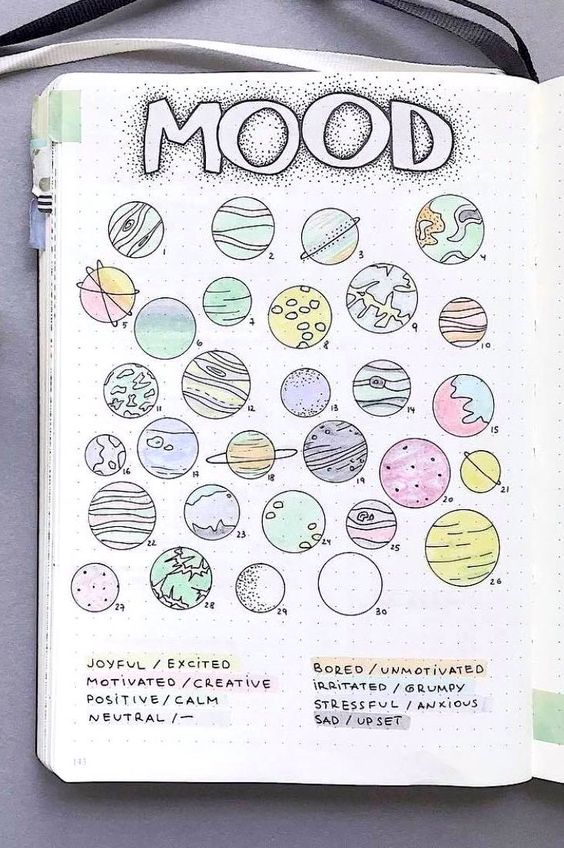 Mood tracker made out of planets and space objects! | One of many amazing bullet journal ideas by ig@journal_junkies.
