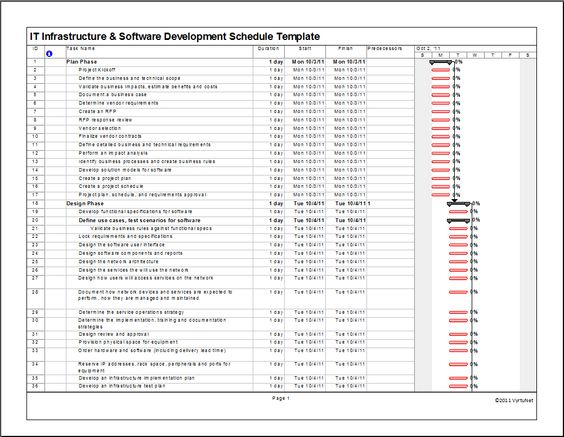 Product Development Schedule Template in MS Project Product - free project planner template