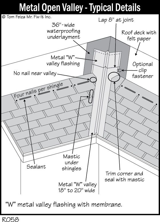 Roofing Home Systems Data Inc In 2020 Roofing House System The Crawl