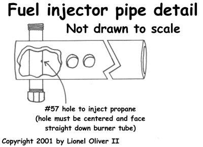 burner diagram 2