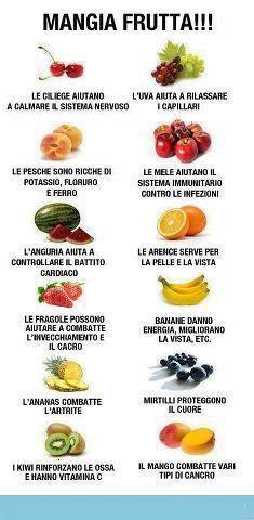 La frutta fa bene, sì, i miei genitori che me lo dicevano da piccolo mi volevano bene.....iiiiii