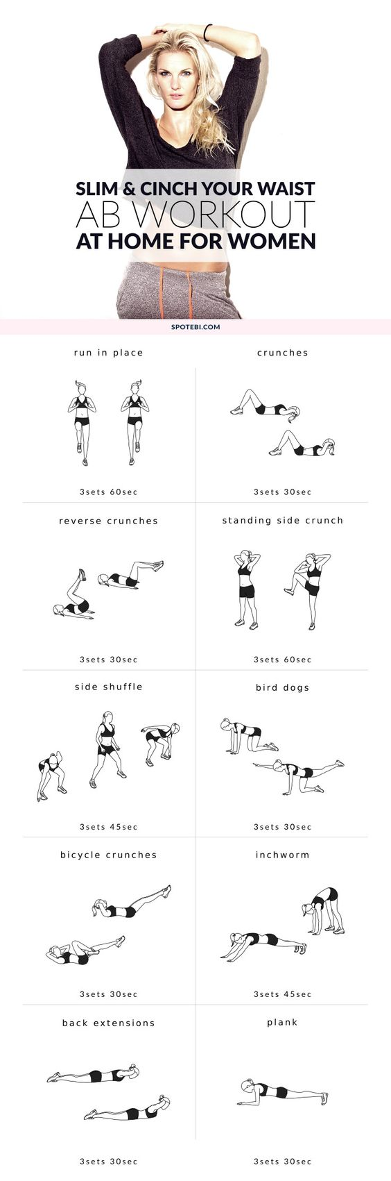Challenge your midsection with this beginner ab workout for women. A complete core and cardio routine designed to trim and sculpt your abs, obliques and lower back. http://www.spotebi.com/workout-routines/beginner-ab-workout-for-women/