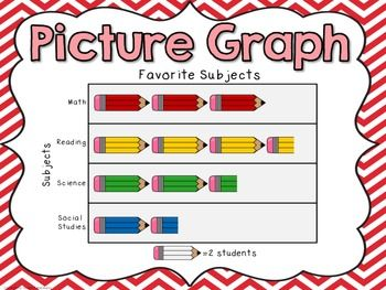 pictures graphs A picture graph is a visual method of displaying information that uses images or symbols to represent data it includes a key or scale that indicates the value of each.
