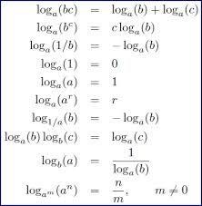 Logarithm formula sheet