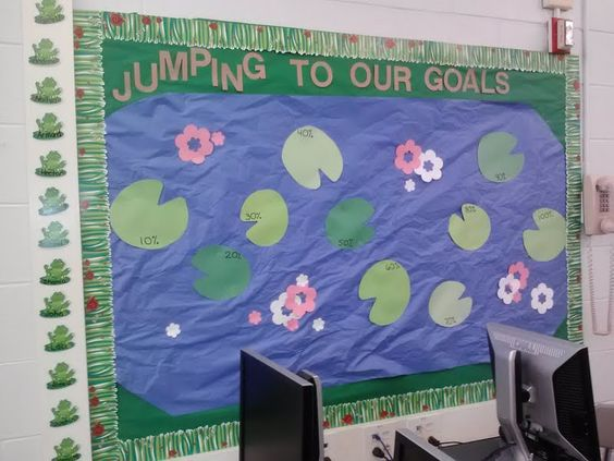 Frog Theme Bulletin Board : Students track their progress toward their reading goals.  Each student has a frog.  Each lily pad is a percentage towards 100%.