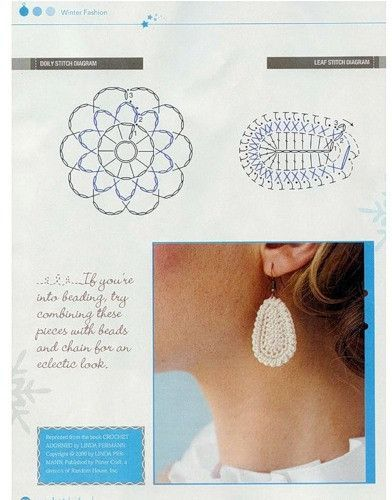Crocheted Earring - Chart ❥ 4U // hf