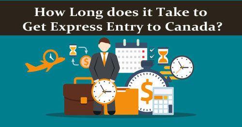 cdff7e088700141e943980b81d0cb690 - How Long Does It Take To Get A Canadian Pr
