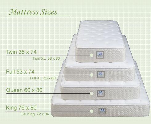 Mattress Sizes United Mattress Warehouse 708 983 4986