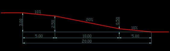 Pendenza rampa garage 10%.20%.10% per superare 3m di dislivello. ميل منحدر كراج  لتجاوز ارتفاع 3م