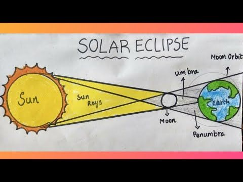 83 Solar Eclipse Drawing For Kids Simple And Easy Youtube Drawing For Kids Solar Eclipse Solar And Lunar Eclipse