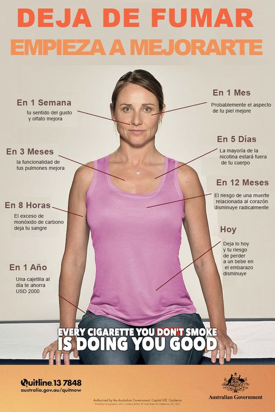 ¿Qué Sucede Con Tu Cuerpo 8 Horas Después De Dejar De Fumar?