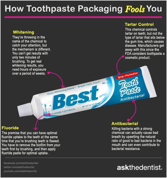 Brush without toothpaste? People are shocked when I tell them why: http://askthedentist.com/toothpaste-marketing/?utm_campaign=coschedule&utm_source=pinterest&utm_medium=Ask%20the%20Dentist&utm_content=How%20Toothpaste%20Packaging%20Fools%20Us