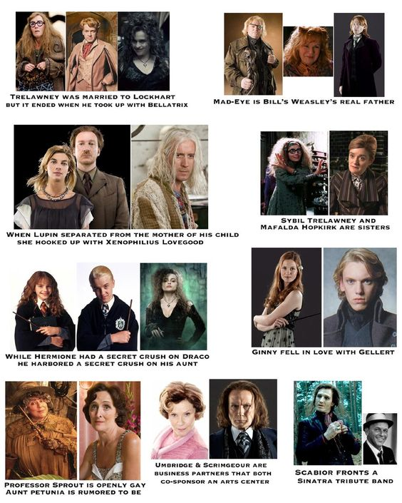 Harry Potter : an All-star cast list