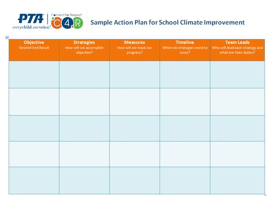 Use This Sample Action Plan To Guide Your School Climate
