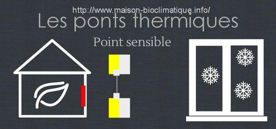 pont thermique fenetre