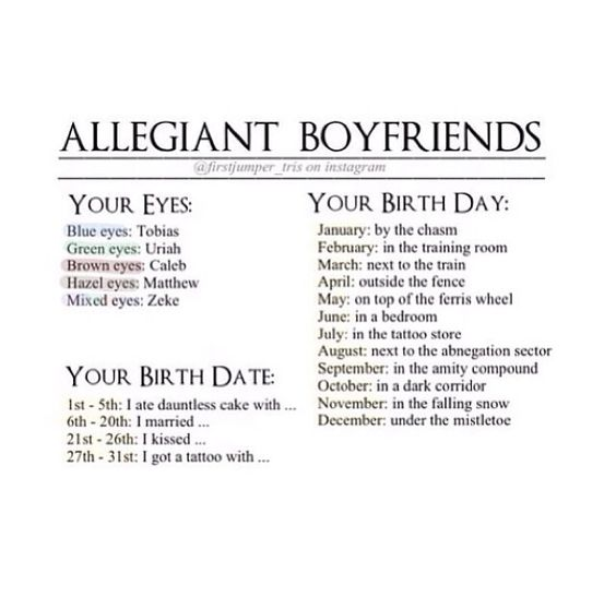 Mine; I ate Dauntless cake with Matthew next to the Abnegation sector. My Friends; I kissed Caleb next to the train.